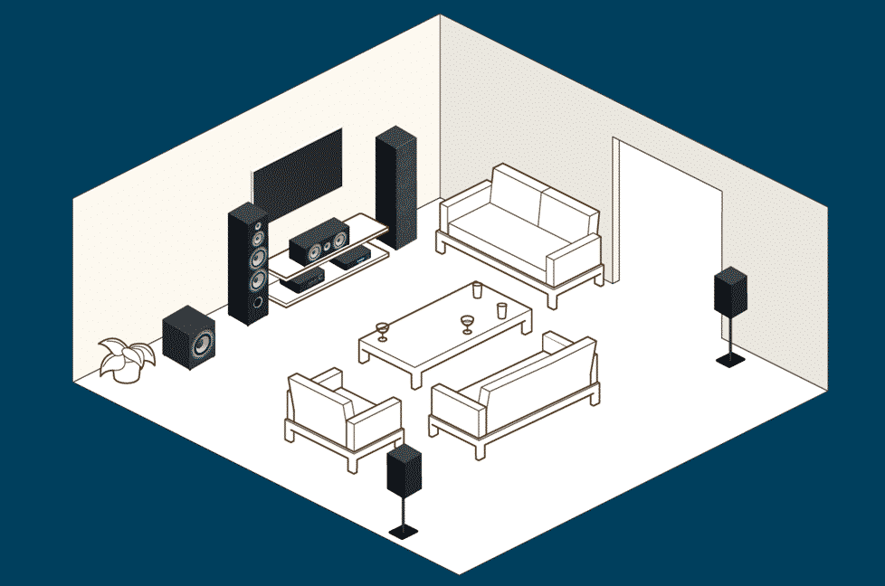 Illustration of large room with tower speakers